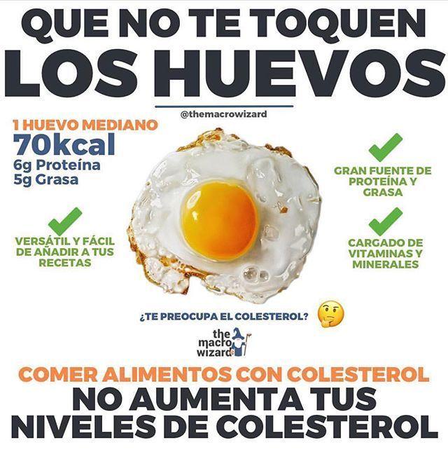 colesterol en los huevos