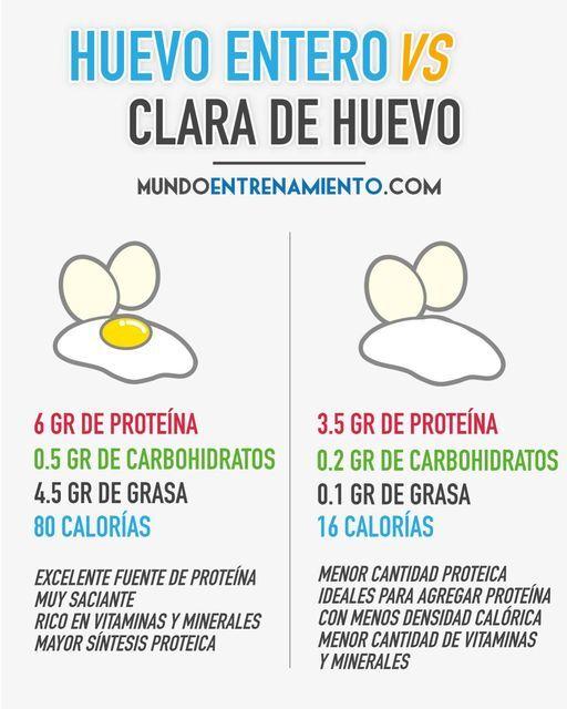 proteinas en la clara y en la yema