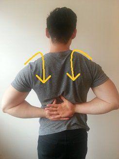 rotacion interna del hombro