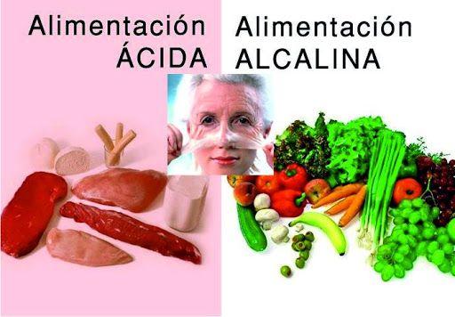 diferencia entre dieta ácida y dieta alcalina