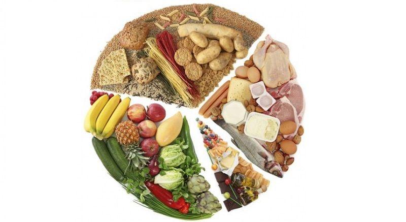 alimentos de la dieta disociada